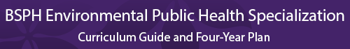 Environmental Public Health Specialization Curriculum Guide and four year plan